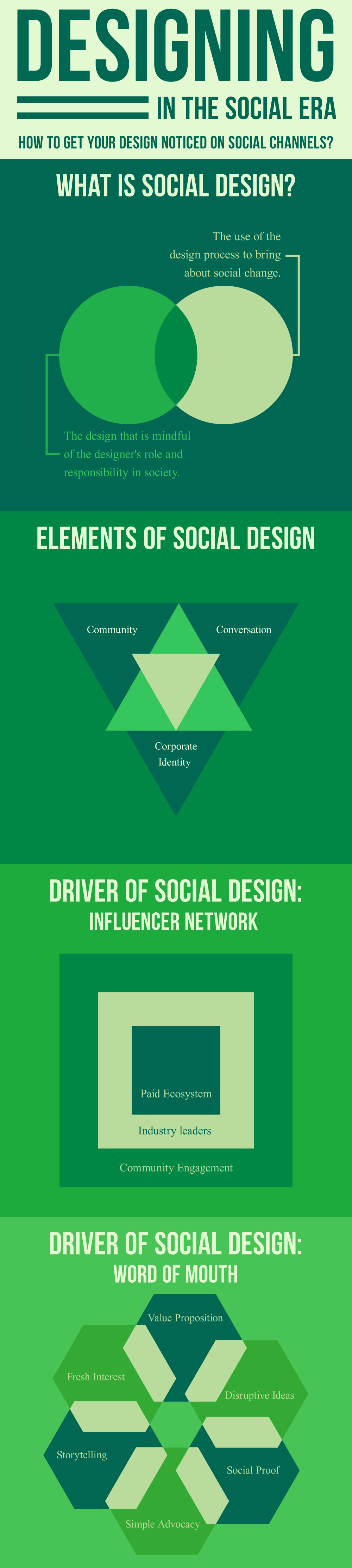 Designing In The Social Era
