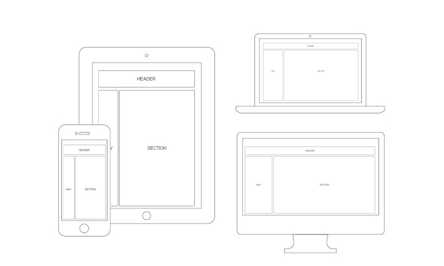 What's the Difference Between Static, Liquid, Adaptive and Responsive?